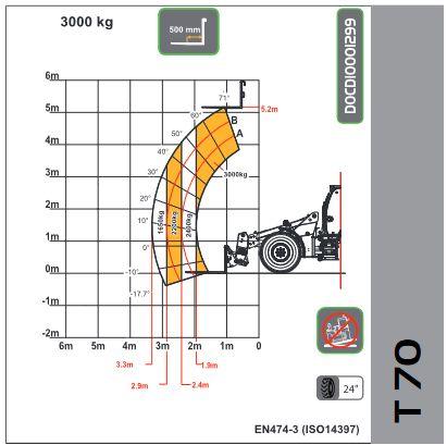 PIVOT T70 (2)