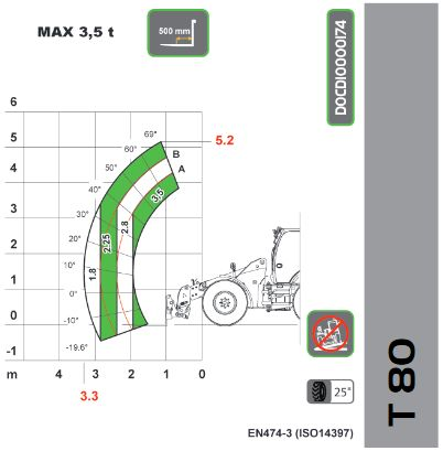 PIVOT T80 (1)