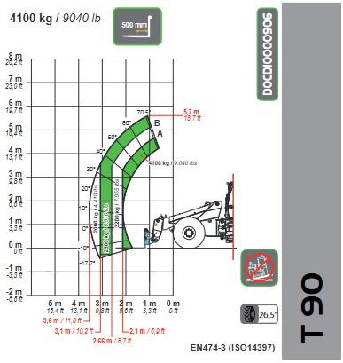 PIVOT T90 (1)